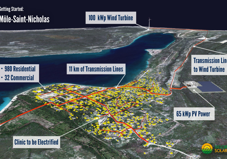 Developing Solar and Wind-based Power Microgrids in Haiti
